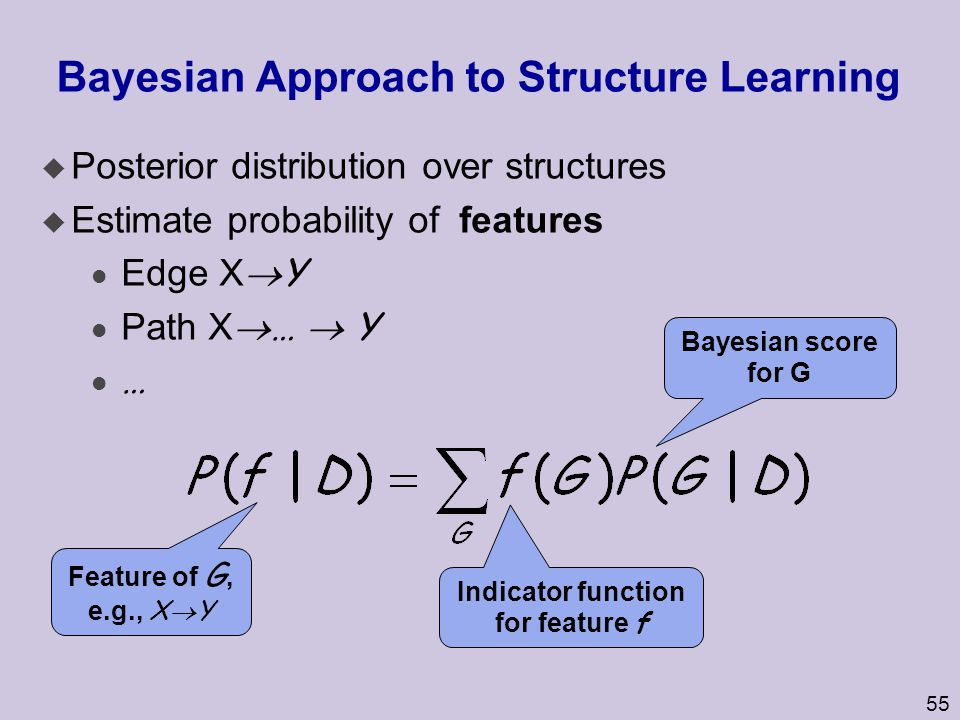 56 Bayesian approach: computational issues u Posterior distribution over structures How compute sum over super-exponential number of graphs.