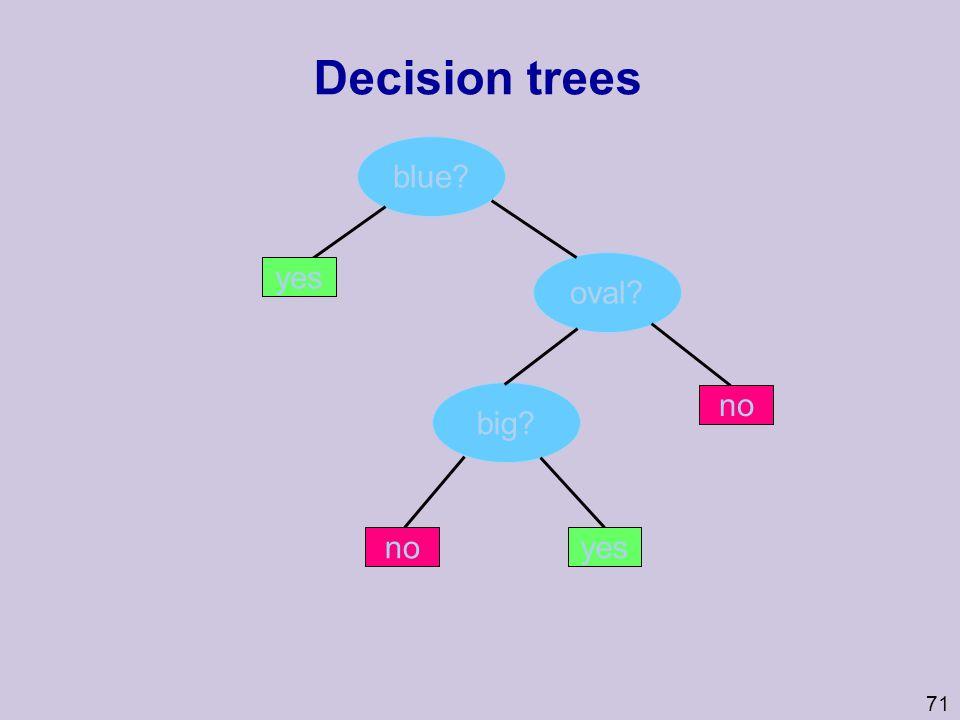 72 Decision trees blue.big. oval.