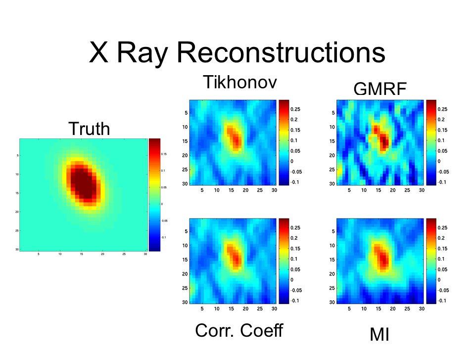 X Ray Reconstructions Truth Tikhonov GMRF Corr. Coeff MI