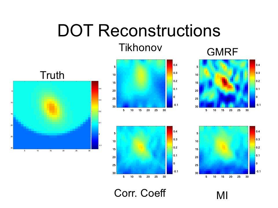 DOT Reconstructions Truth Tikhonov GMRF Corr. Coeff MI