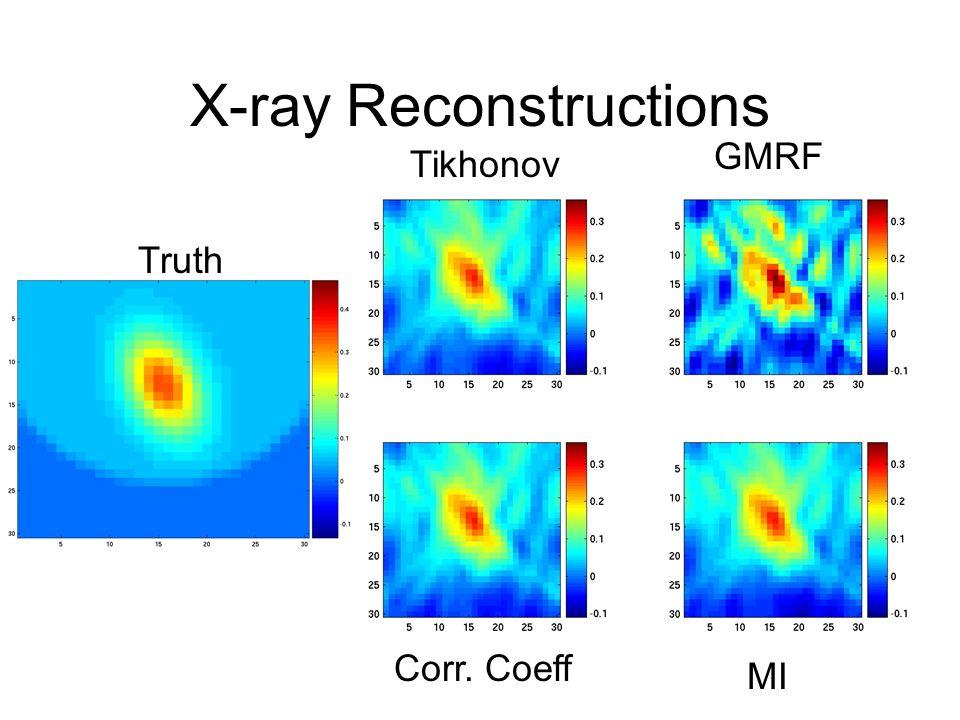 X-ray Reconstructions Truth Tikhonov GMRF Corr. Coeff MI