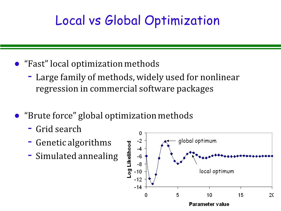 Local vs Global Optimization l Fast local optimization methods - Large family of methods, widely used for nonlinear regression in commercial software packages l Brute force global optimization methods - Grid search - Genetic algorithms - Simulated annealing local optimum global optimum