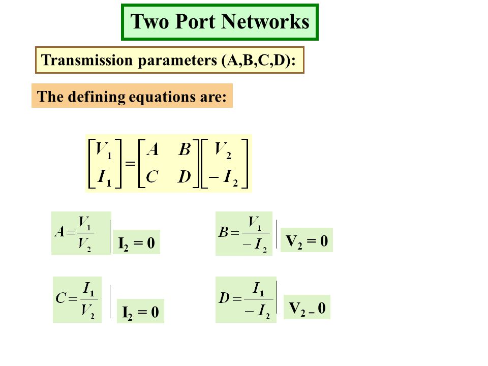 Two Port Networks Transmission parameters (A,B,C,D): The defining equations are: I 2 = 0 V 2 = 0 I 2 = 0 V 2 = 0