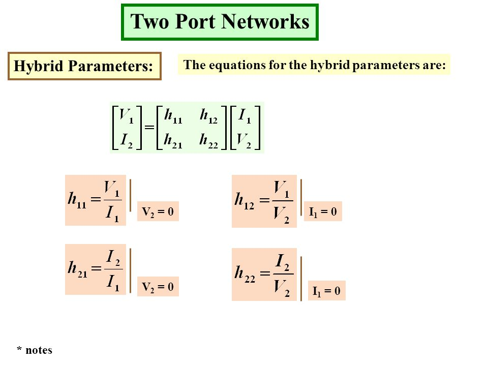 Two Port Networks Hybrid Parameters: The equations for the hybrid parameters are: V 2 = 0I 1 = 0 V 2 = 0 I 1 = 0 * notes