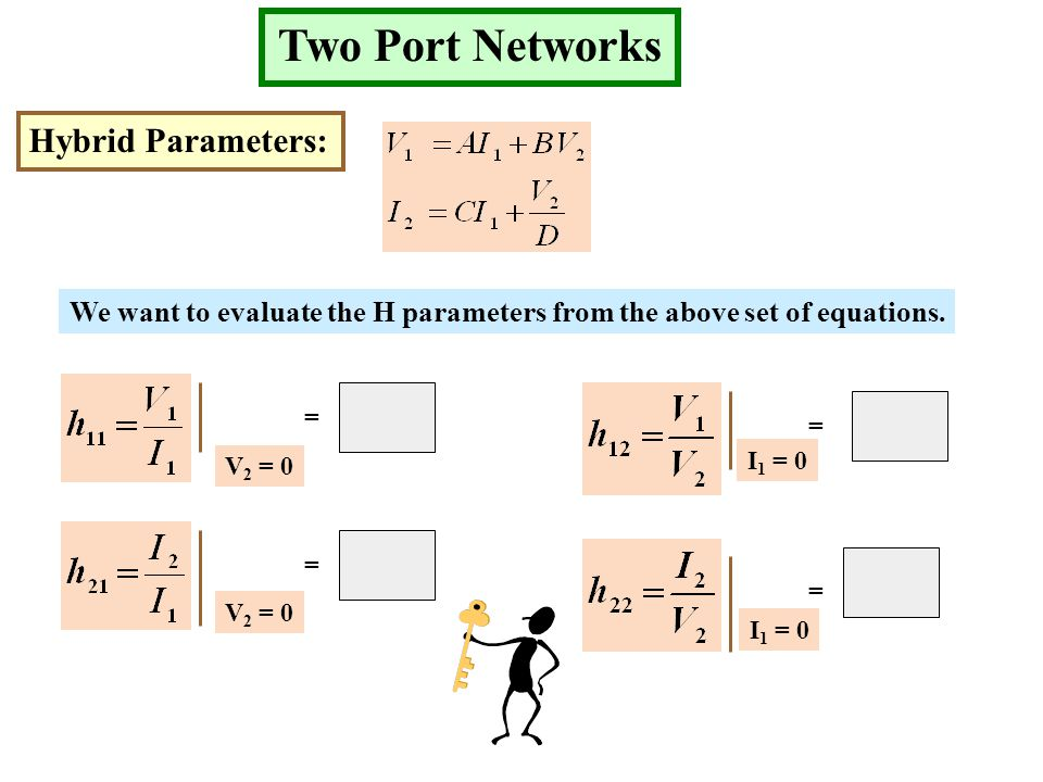 K2K2 K3K3 K1K1 Two Port Networks Hybrid Parameters: We want to evaluate the H parameters from the above set of equations. V 2 = 0 I 1 = 0 V 2 = 0 I 1