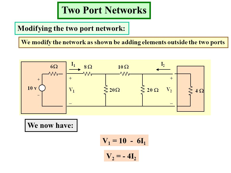 Two Port Networks Modifying the two port network: We modify the network as shown be adding elements outside the two ports We now have: V 1 = 10 - 6I 1 V 2 = - 4I 2