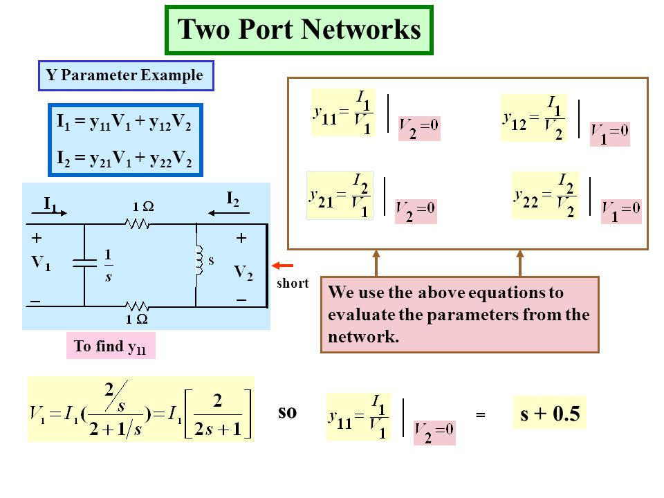 Two Port Networks I 1 = y 11 V 1 + y 12 V 2 I 2 = y 21 V 1 + y 22 V 2 To find y 11 so = s + 0.5 We use the above equations to evaluate the parameters