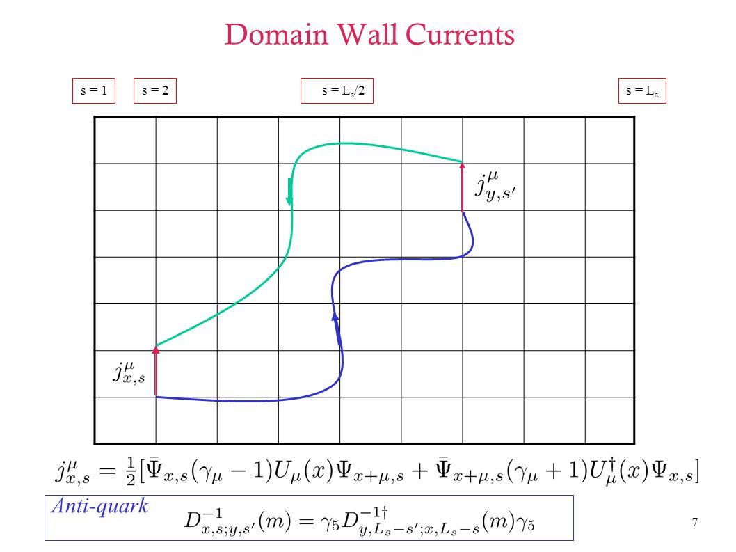 7 Domain Wall Currents s = 1s = 2s = L s /2s = L s Anti-quark