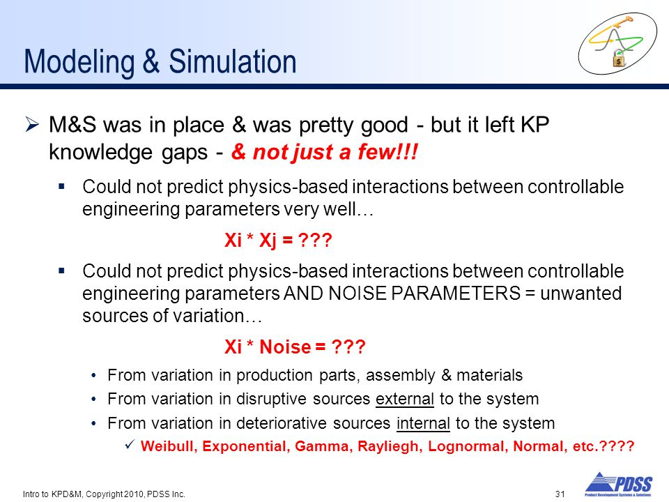Modeling & Simulation  M&S was in place & was pretty good - but it left KP knowledge gaps - & not just a few!!.