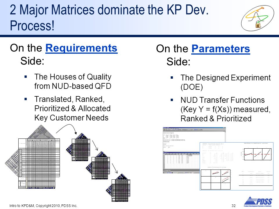2 Major Matrices dominate the KP Dev.Process.