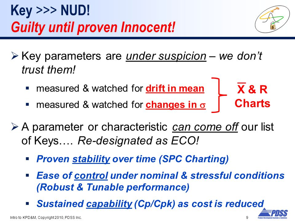 Key >>> NUD.Guilty until proven Innocent.