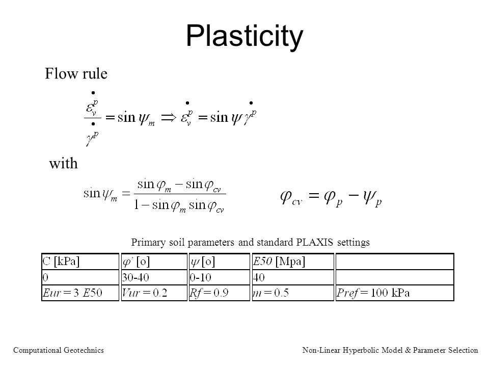 Plasticity Flow rule with Primary soil parameters and standard PLAXIS settings Computational Geotechnics Non-Linear Hyperbolic Model & Parameter Selection