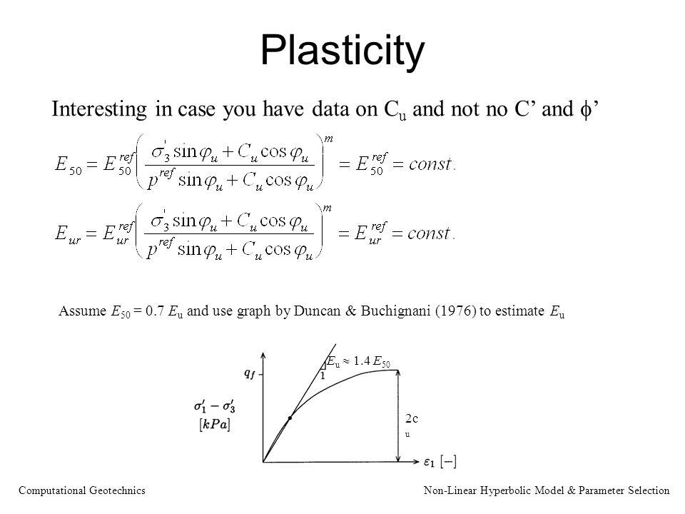 2c u E u  1.4 E 50 Plasticity Interesting in case you have data on C u and not no C' and  ' Assume E 50 = 0.7 E u and use graph by Duncan & Buchignani (1976) to estimate E u Computational Geotechnics Non-Linear Hyperbolic Model & Parameter Selection