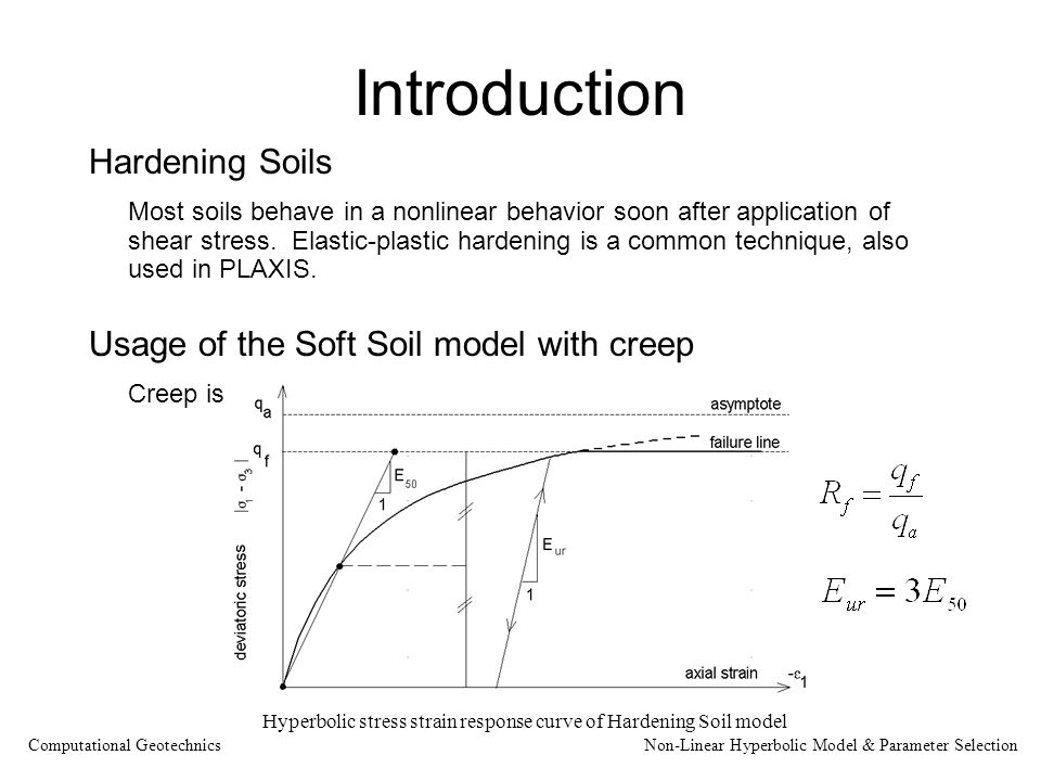 Introduction Hardening Soils Most soils behave in a nonlinear behavior soon after application of shear stress.