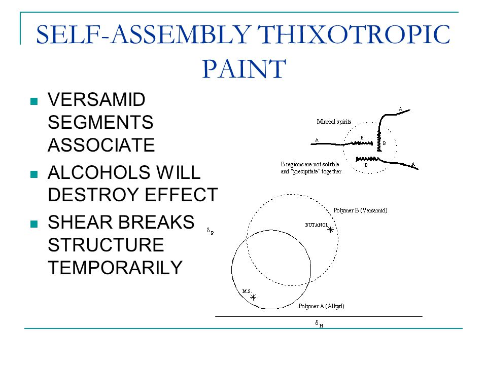 SELF-ASSEMBLY THIXOTROPIC PAINT VERSAMID SEGMENTS ASSOCIATE ALCOHOLS WILL DESTROY EFFECT SHEAR BREAKS STRUCTURE TEMPORARILY