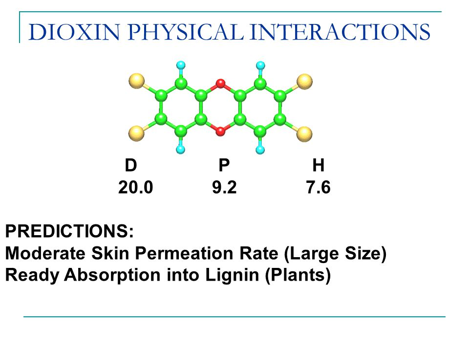 DIOXIN PHYSICAL INTERACTIONS DPH 20.09.27.6 PREDICTIONS: Moderate Skin Permeation Rate (Large Size) Ready Absorption into Lignin (Plants)