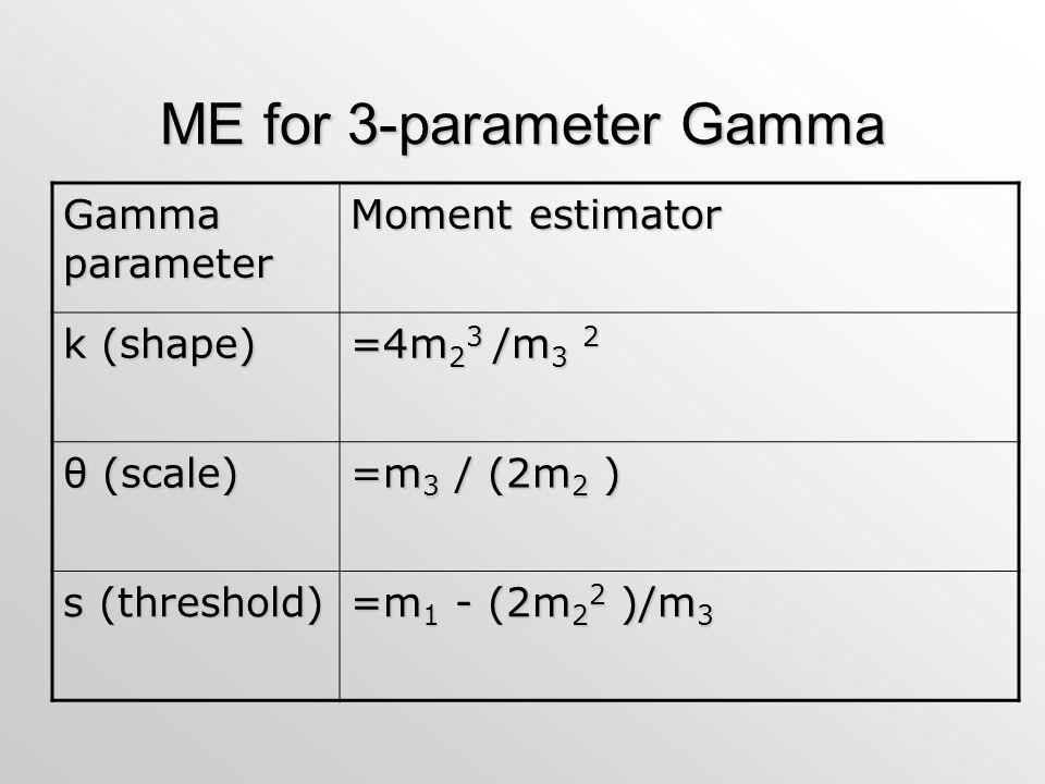 ME for 3-parameter Gamma Gamma parameter Moment estimator k (shape) =4m 2 3 /m 3 2 θ (scale) =m 3 / (2m 2 ) s (threshold) =m 1 - (2m 2 2 )/m 3