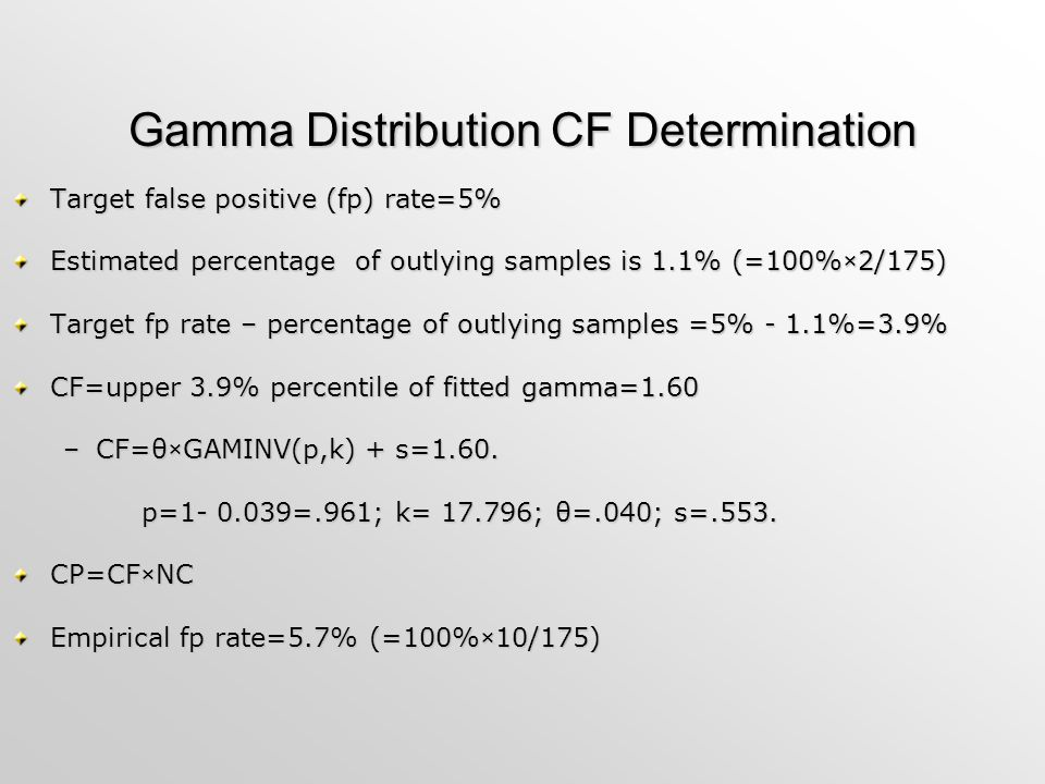 Gamma Distribution CF Determination Target false positive (fp) rate=5% Estimated percentage of outlying samples is 1.1% (=100%×2/175) Target fp rate –