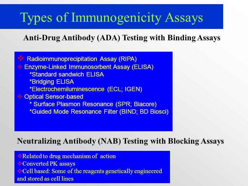Types of Immunogenicity Assays  Radioimmunoprecipitation Assay (RIPA)  Enzyme-Linked Immunosorbent Assay (ELISA) *Standard sandwich ELISA *Bridging ELISA Electrochemiluminescence *Electrochemiluminescence (ECL; IGEN)  Optical Sensor-based * Surface Plasmon Resonance (SPR; Biacore) *Guided Mode Resonance Filter (BIND; BD Biosci) Anti-Drug Antibody (ADA) Testing with Binding Assays Neutralizing Antibody (NAB) Testing with Blocking Assays  Related to drug mechanism of action  Converted PK assays  Cell based: Some of the reagents genetically engineered and stored as cell lines