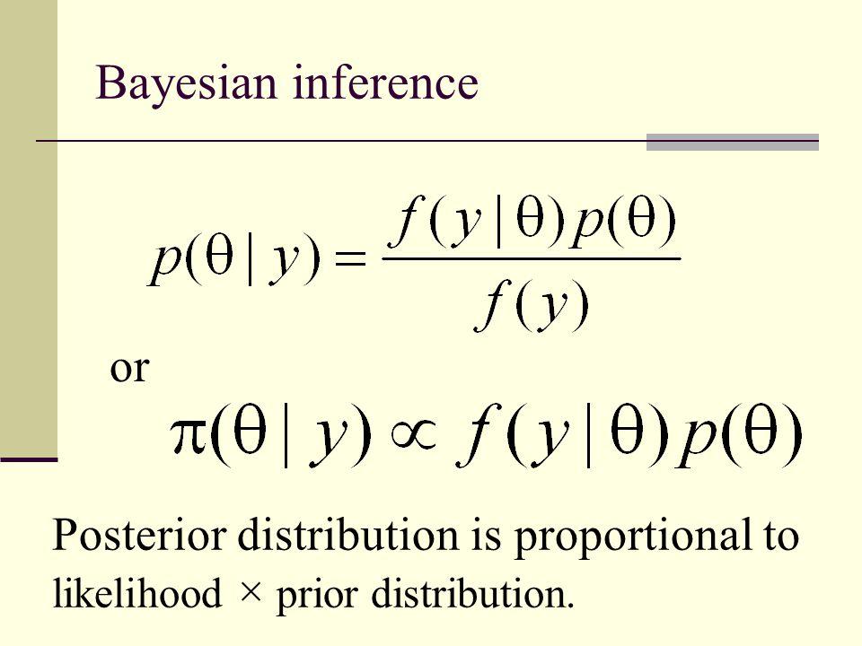 Bayesian inference or Posterior distribution is proportional to likelihood × prior distribution.