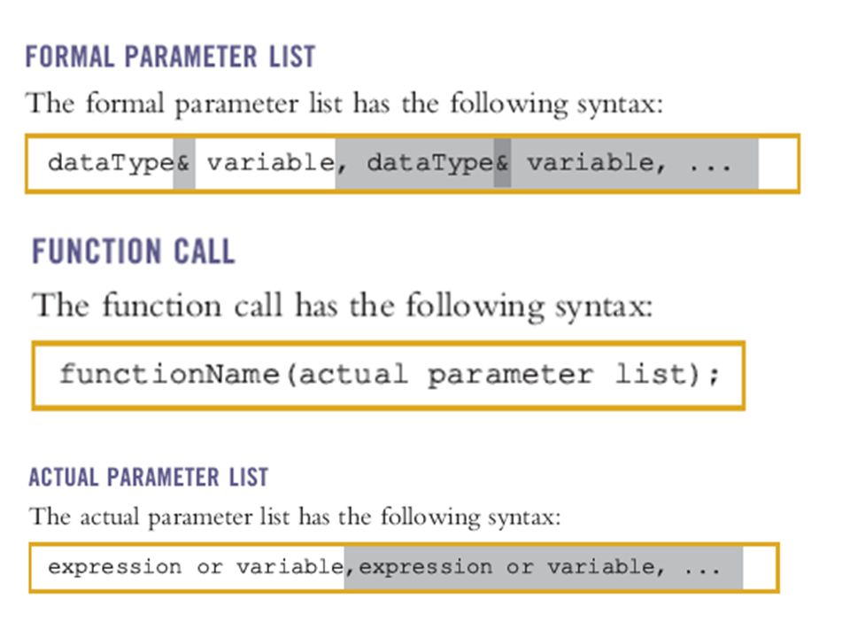 These function headings correctly overload the function functionXYZ : Both of these function headings have the same name and same formal parameter list Therefore, these function headings to overload the function functionABC are incorrect In this case, the compiler will generate a syntax error Note that the return types of these function headings are different
