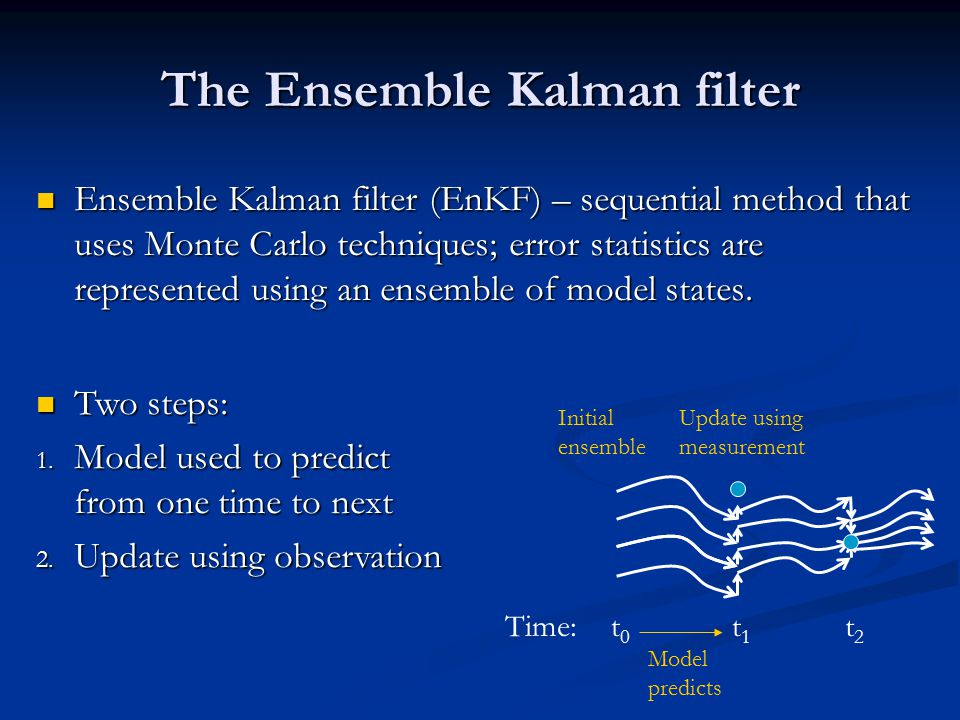 Augmented state vector to be estimated contains Augmented state vector to be estimated contains Time-dependent model variables Time-dependent model variables Time-independent model parameters Time-independent model parameters State vector estimate at any time is due to observations up to that time State vector estimate at any time is due to observations up to that time Parameter estimation with the Ensemble Kalman filter