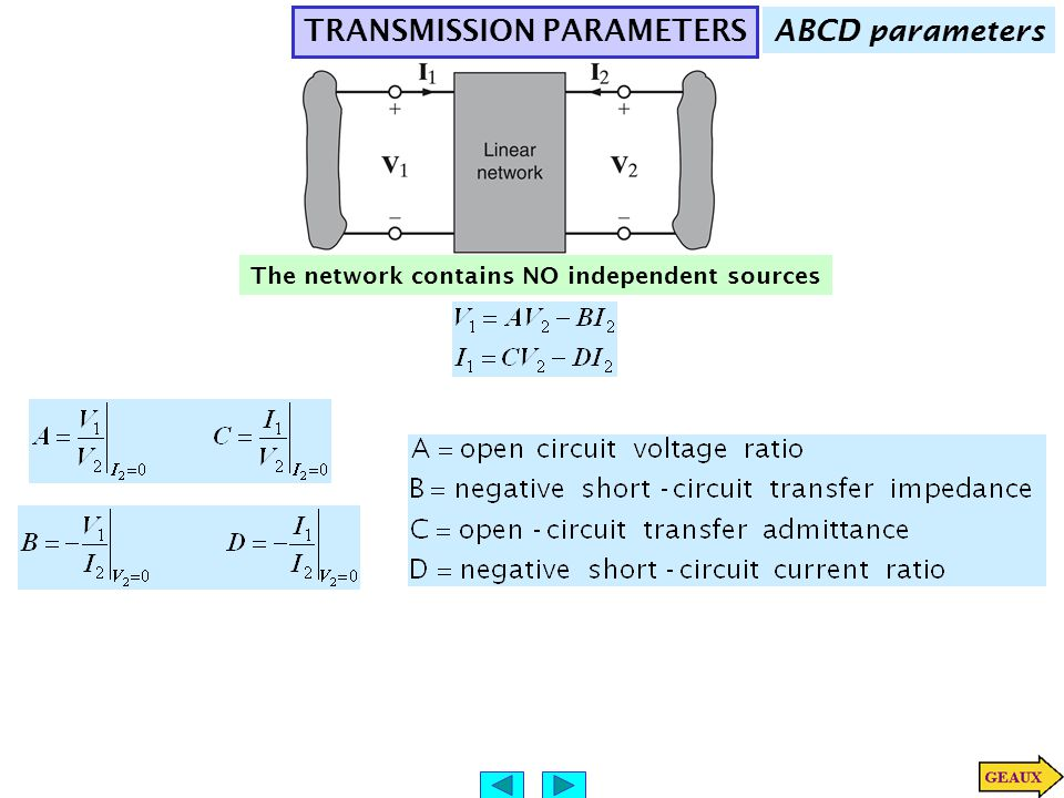 TRANSMISSION PARAMETERS The network contains NO independent sources ABCD parameters