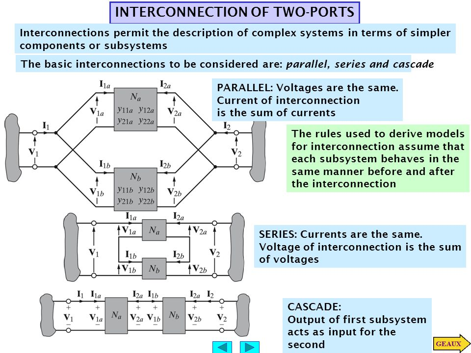 INTERCONNECTION OF TWO-PORTS Interconnections permit the description of complex systems in terms of simpler components or subsystems The basic interconnections to be considered are: parallel, series and cascade PARALLEL: Voltages are the same.
