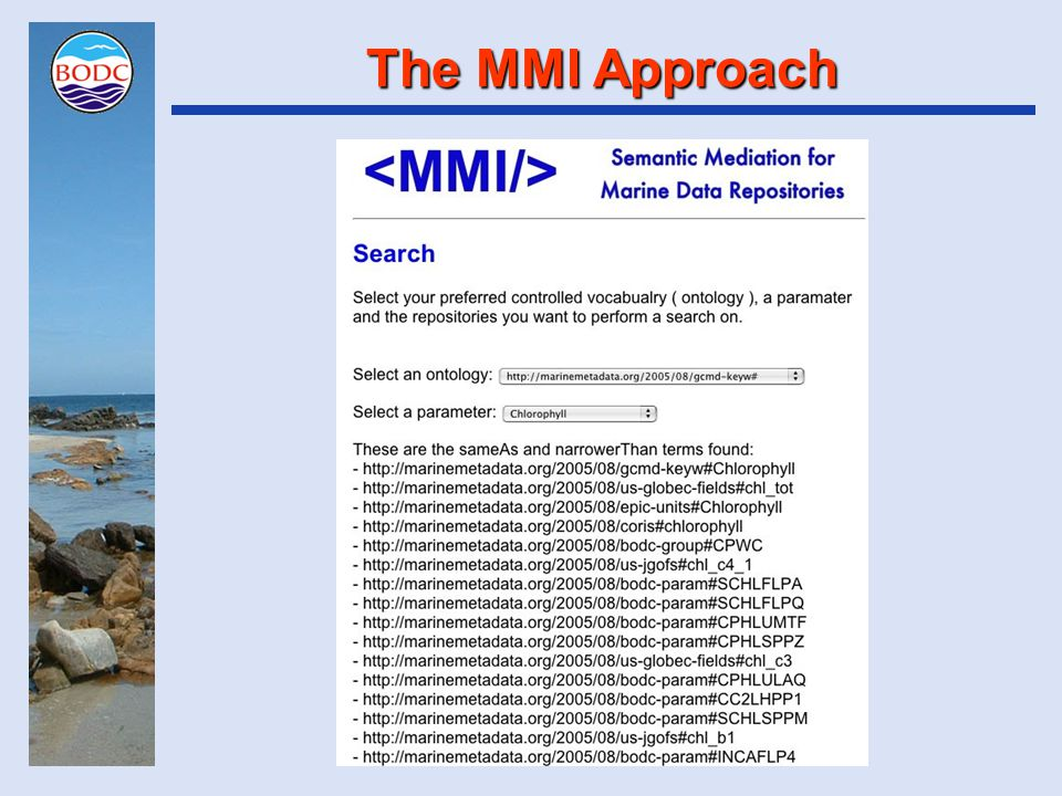 The MMI Approach