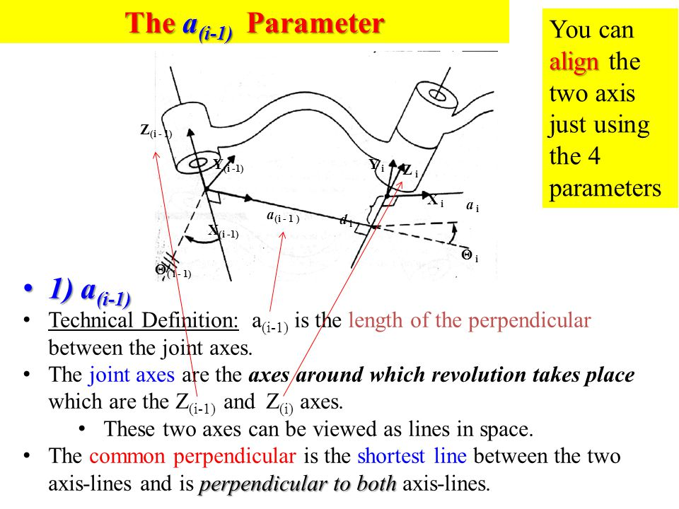 The a (i-1) Parameter Z (i - 1) X (i -1) Y (i -1)  ( i - 1) a (i - 1 ) Z i Y i X i a i d id i  i align You can align the two axis just using the 4 p