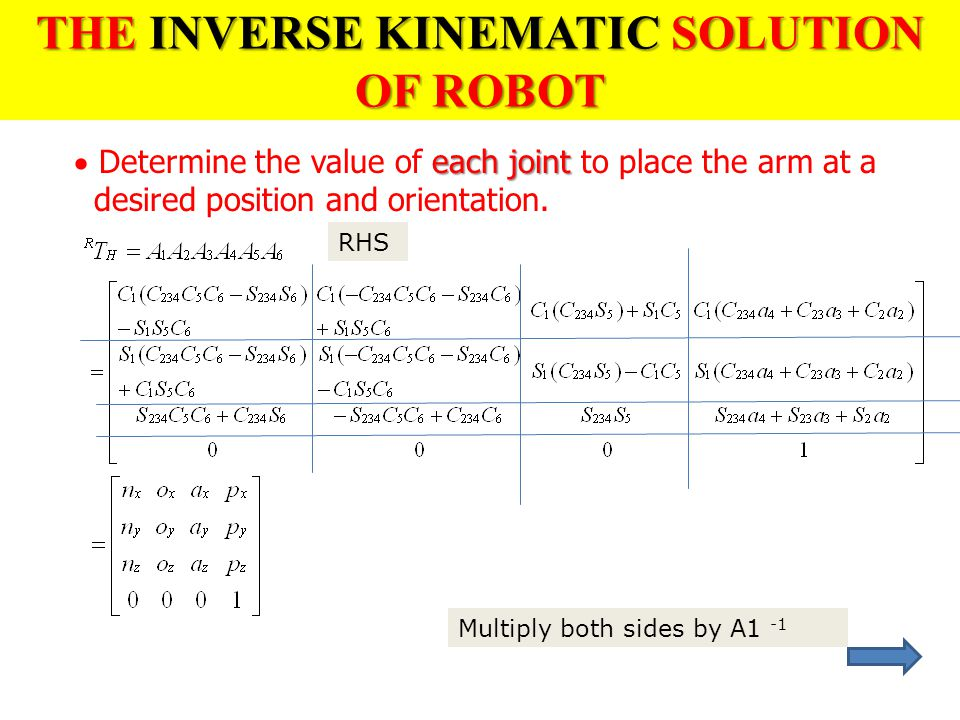 each joint  Determine the value of each joint to place the arm at a desired position and orientation. THE INVERSE KINEMATIC SOLUTION OF ROBOT Multipl