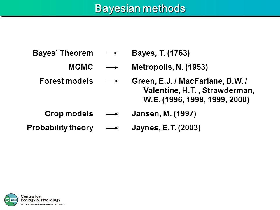 Bayesian methods Bayes, T. (1763) Metropolis, N. (1953) Green, E.J.