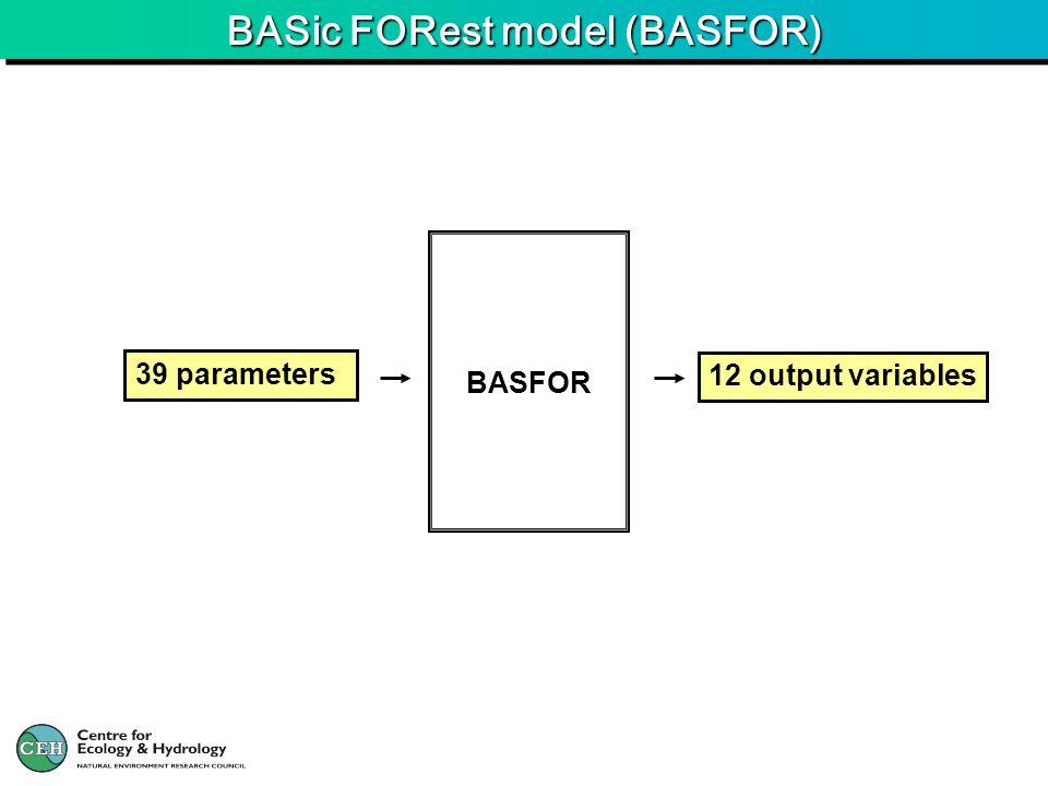 BASFOR: Inputs BASFOR 12 output variables
