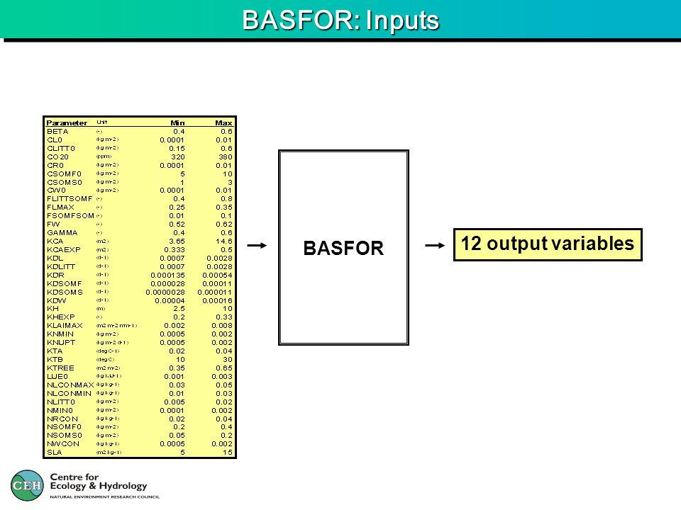 BASFOR: Prior pdf for parameters