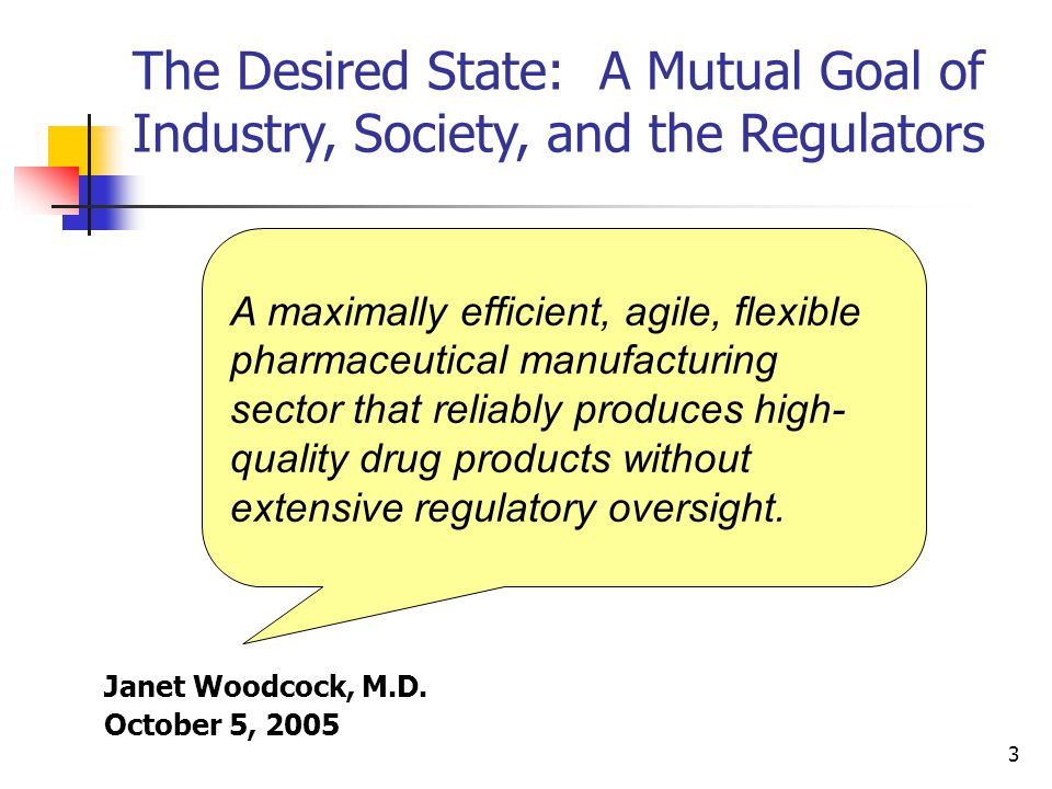 3 The Desired State: A Mutual Goal of Industry, Society, and the Regulators Janet Woodcock, M.D.