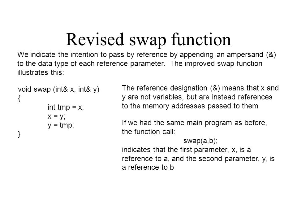 Revised swap function We indicate the intention to pass by reference by appending an ampersand (&) to the data type of each reference parameter. The i
