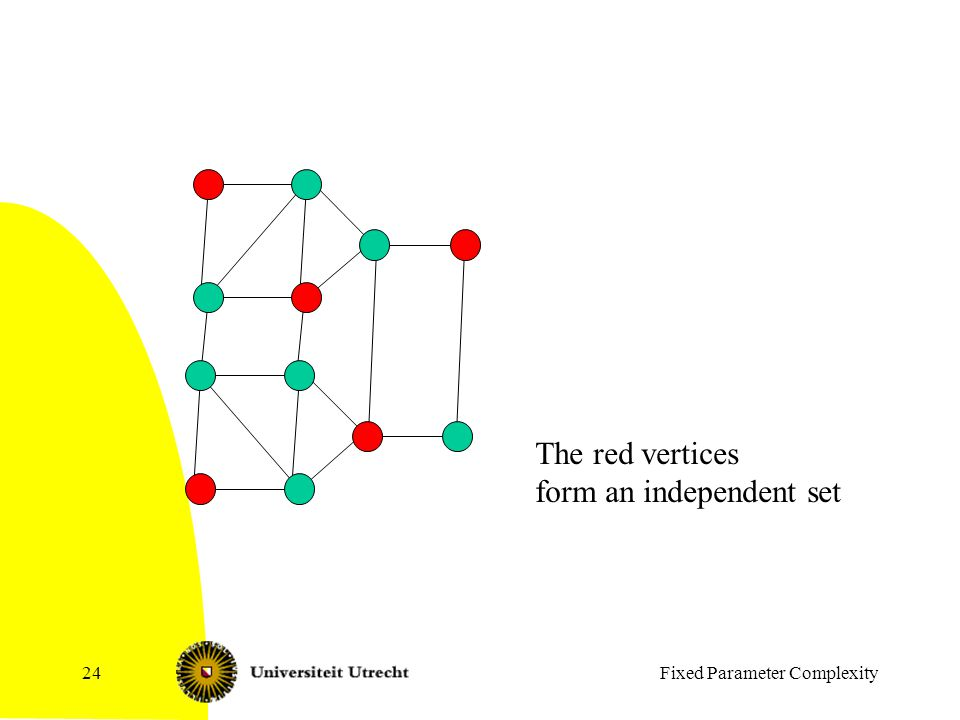 Fixed Parameter Complexity24 The red vertices form an independent set