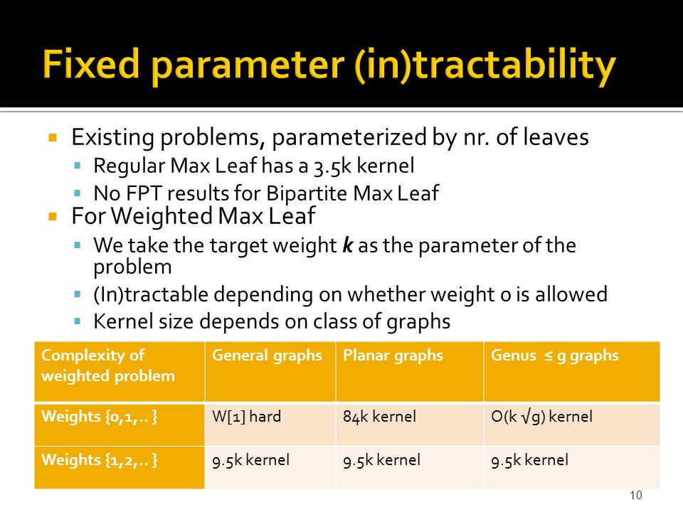  Existing problems, parameterized by nr. of leaves  Regular Max Leaf has a 3.5k kernel  No FPT results for Bipartite Max Leaf  For Weighted Max Le