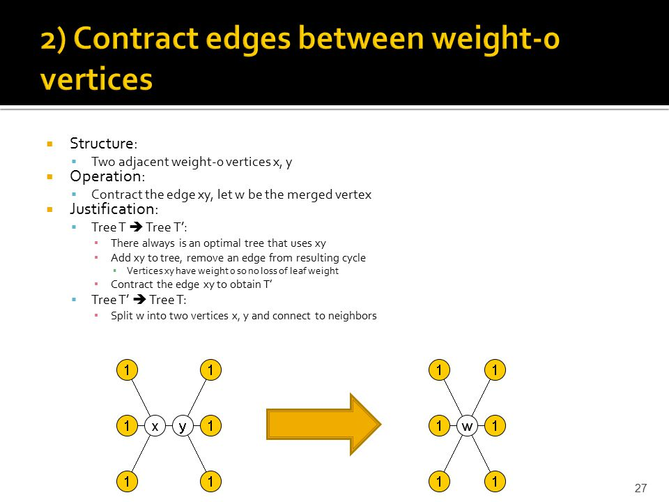  Structure:  Two adjacent weight-0 vertices x, y  Operation:  Contract the edge xy, let w be the merged vertex  Justification:  Tree T  Tree T': ▪ There always is an optimal tree that uses xy ▪ Add xy to tree, remove an edge from resulting cycle ▪ Vertices xy have weight 0 so no loss of leaf weight ▪ Contract the edge xy to obtain T'  Tree T'  Tree T: ▪ Split w into two vertices x, y and connect to neighbors 27