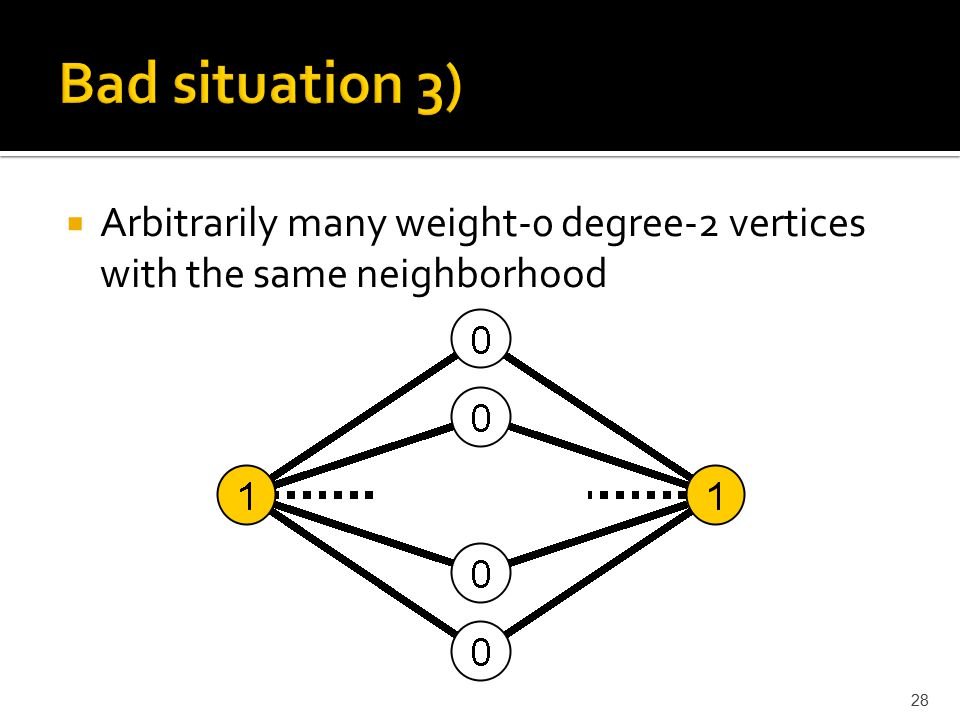  Arbitrarily many weight-0 degree-2 vertices with the same neighborhood 28