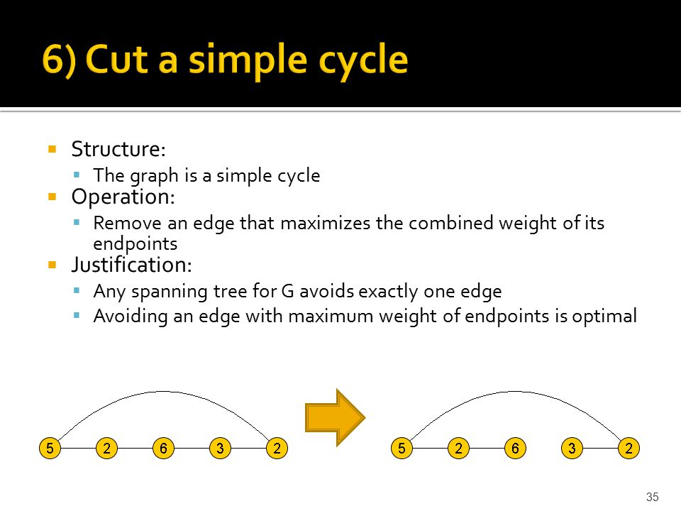  Structure:  The graph is a simple cycle  Operation:  Remove an edge that maximizes the combined weight of its endpoints  Justification:  Any sp