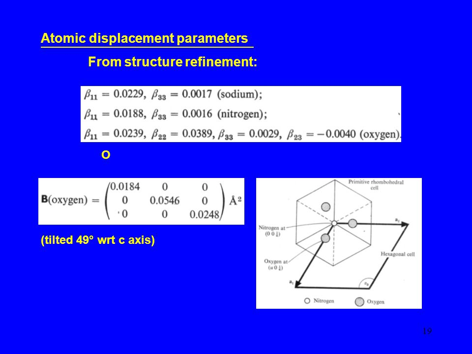 19 Atomic displacement parameters From structure refinement: O (tilted 49° wrt c axis)