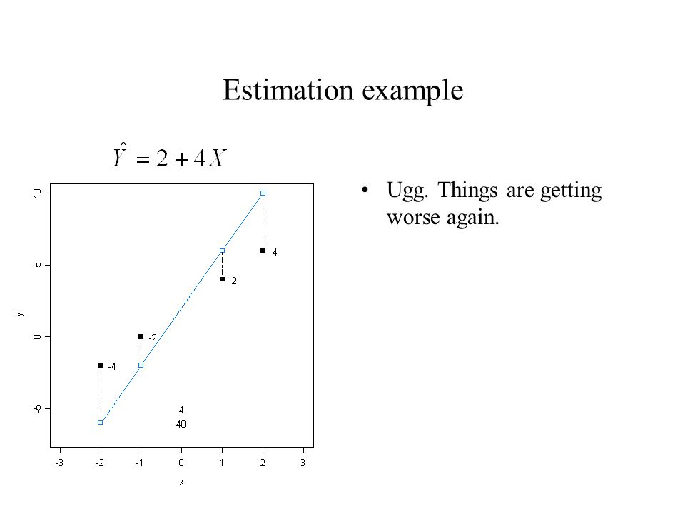 Estimation example Ugg. Things are getting worse again.