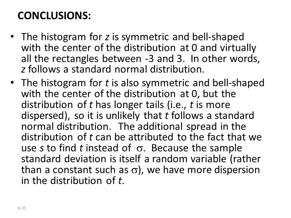 9-35 CONCLUSIONS: The histogram for z is symmetric and bell-shaped with the center of the distribution at 0 and virtually all the rectangles between -