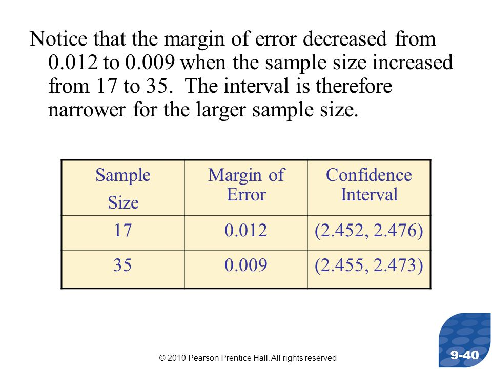 © 2010 Pearson Prentice Hall. All rights reserved 9-40 Notice that the margin of error decreased from 0.012 to 0.009 when the sample size increased fr