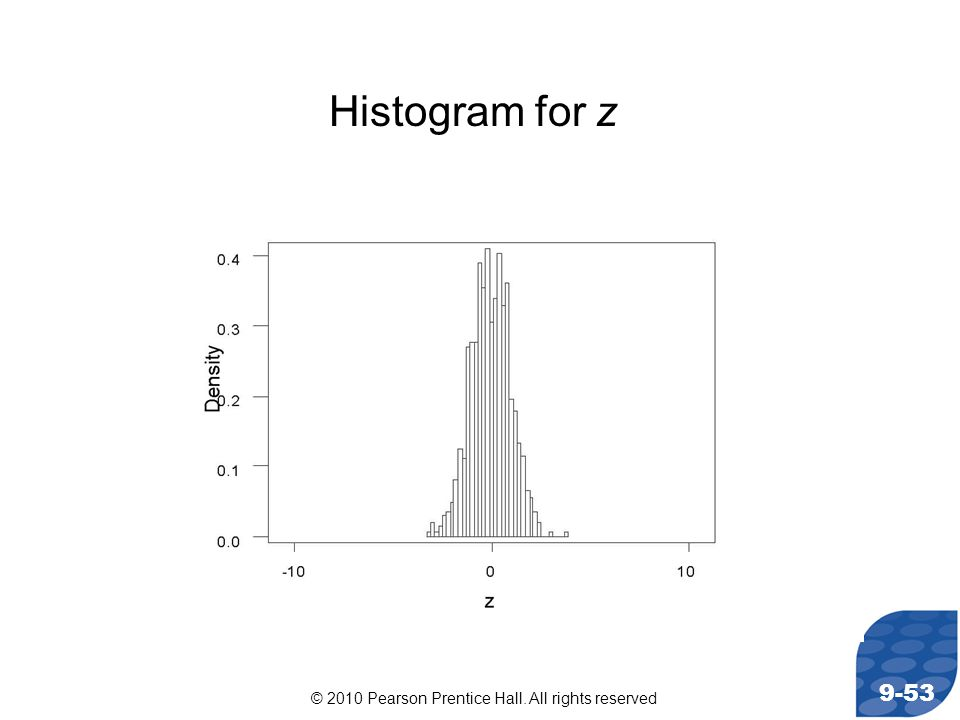 © 2010 Pearson Prentice Hall. All rights reserved 9-53 Histogram for z