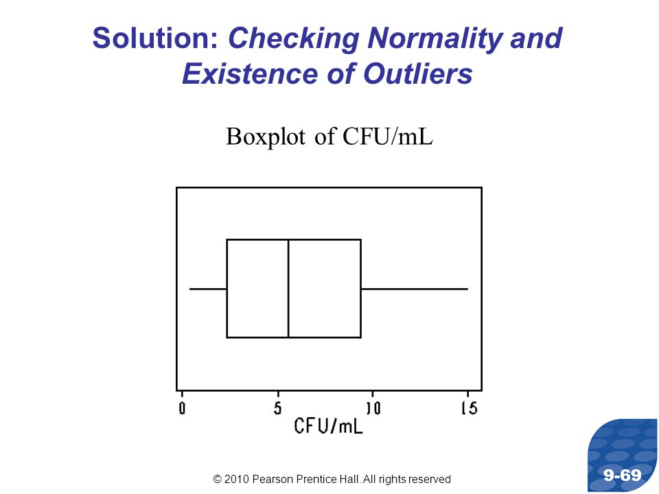 © 2010 Pearson Prentice Hall. All rights reserved 9-69 Boxplot of CFU/mL Solution: Checking Normality and Existence of Outliers