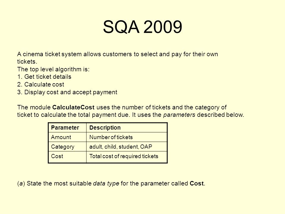 SQA 2009 A cinema ticket system allows customers to select and pay for their own tickets.