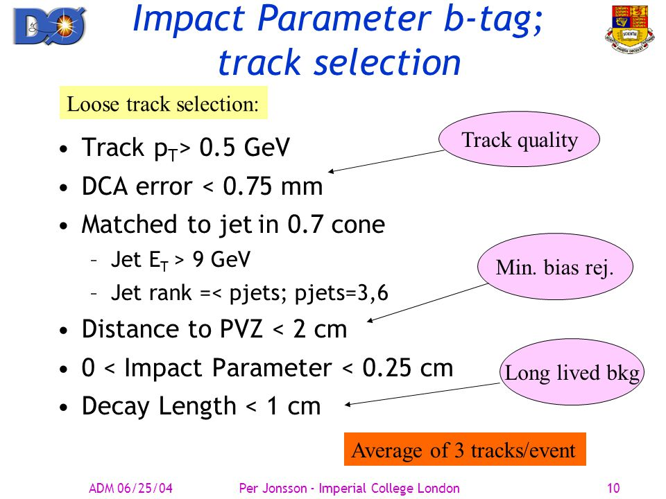 ADM 06/25/04Per Jonsson - Imperial College London10 Impact Parameter b-tag; track selection Track p T > 0.5 GeV DCA error < 0.75 mm Matched to jet in 0.7 cone –Jet E T > 9 GeV –Jet rank =< pjets; pjets=3,6 Distance to PVZ < 2 cm 0 < Impact Parameter < 0.25 cm Decay Length < 1 cm Loose track selection: Average of 3 tracks/event Track quality Min.