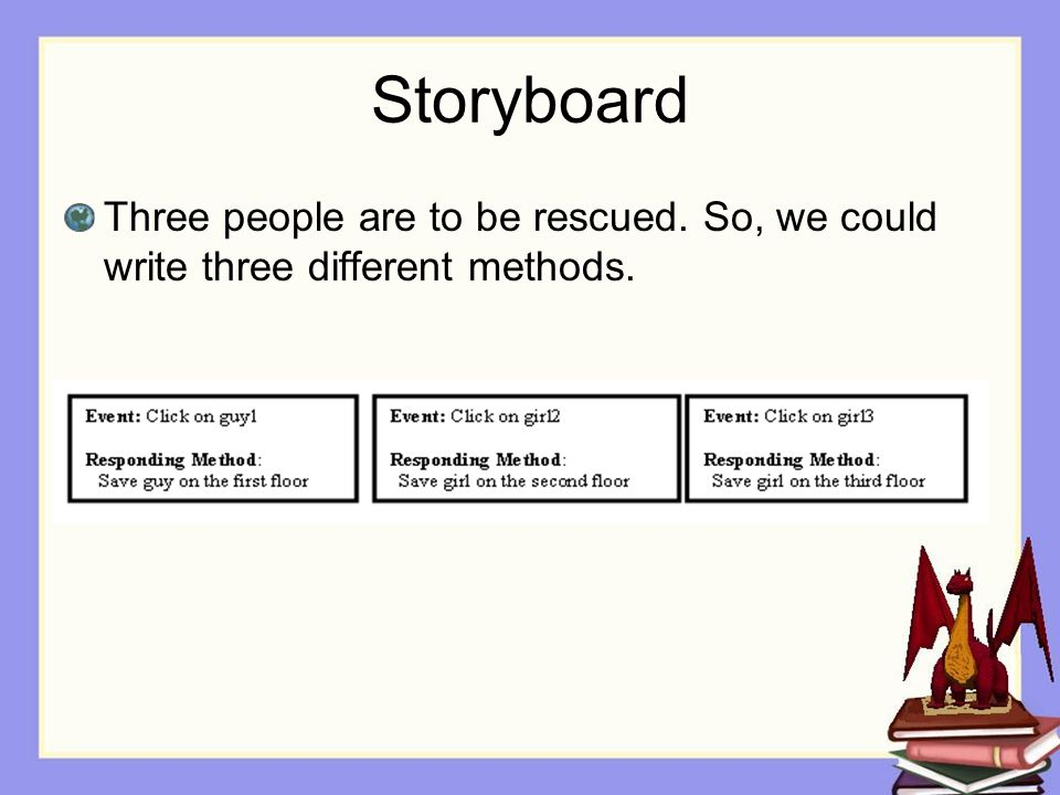Storyboard Three people are to be rescued. So, we could write three different methods.